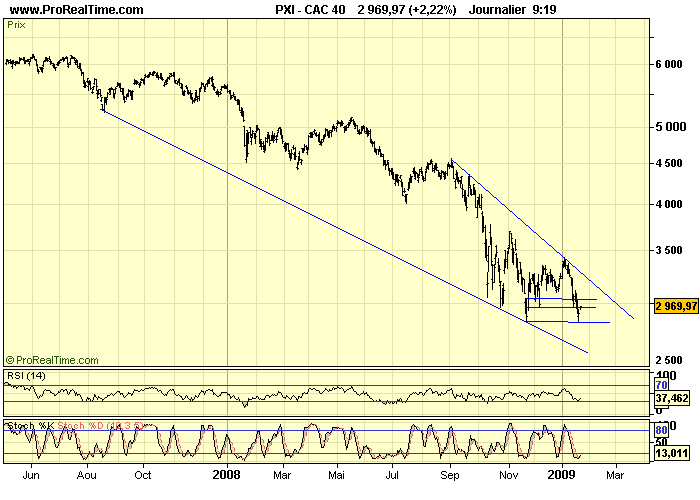 CAC 40 D 22 01 09