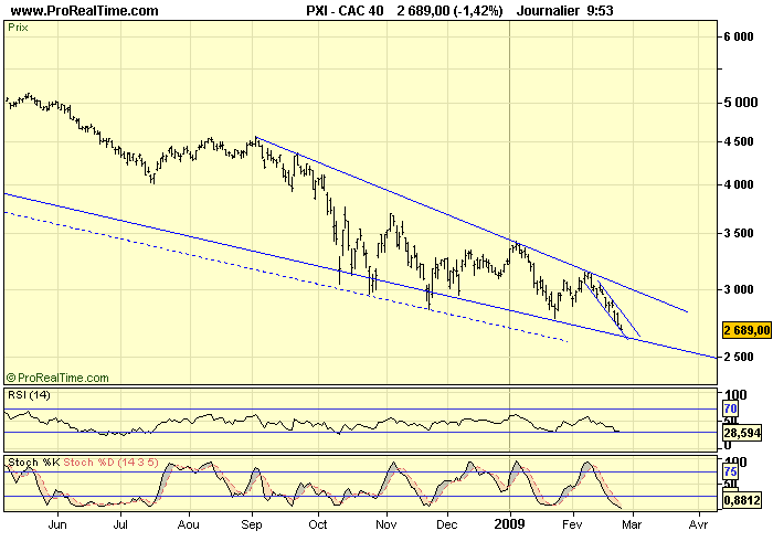 CAC 40 D 24 02 09