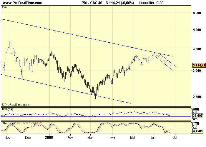 CAC 40 D 24 06 09