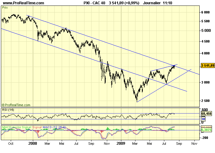 CAC 40 D 13 08 09