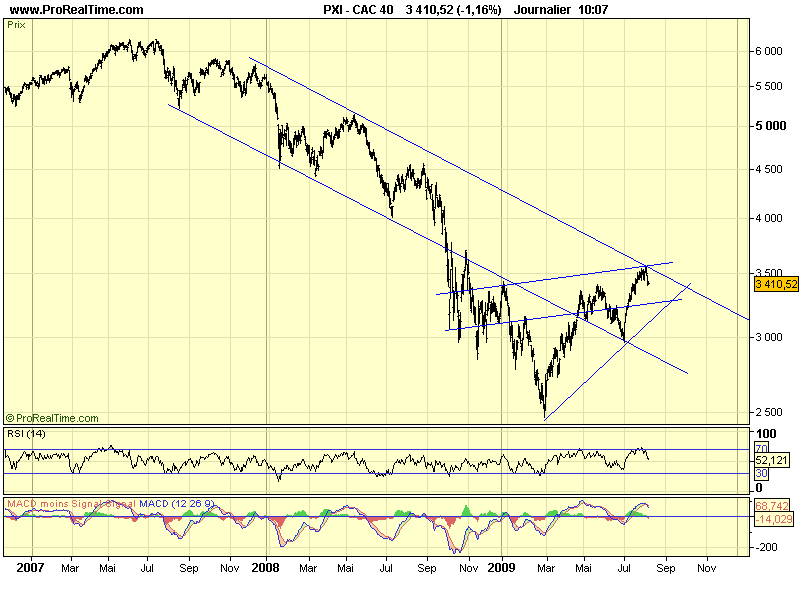 CAC 40 D 19 08 09
