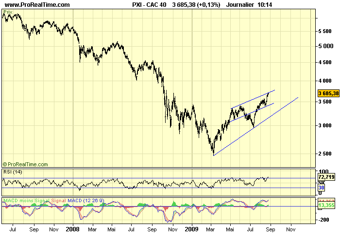 CAC 40 D 26 08 09