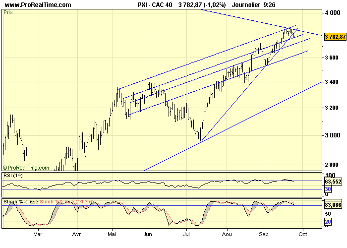 CAC 40 D 24 09 09